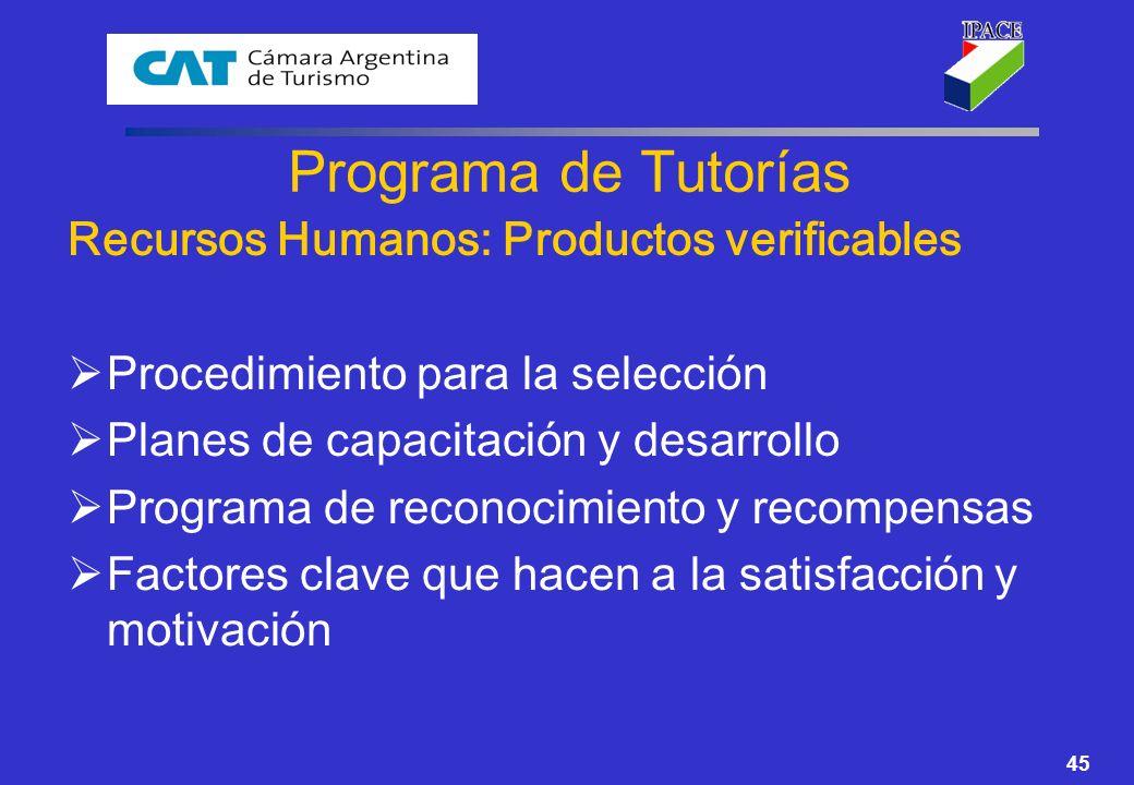 Programa de Tutorías Recursos Humanos: Productos verificables