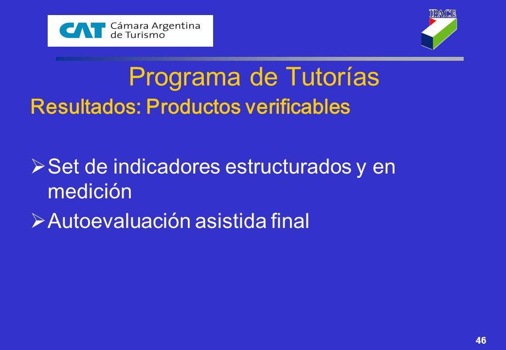 Programa de Tutorías Resultados: Productos verificables