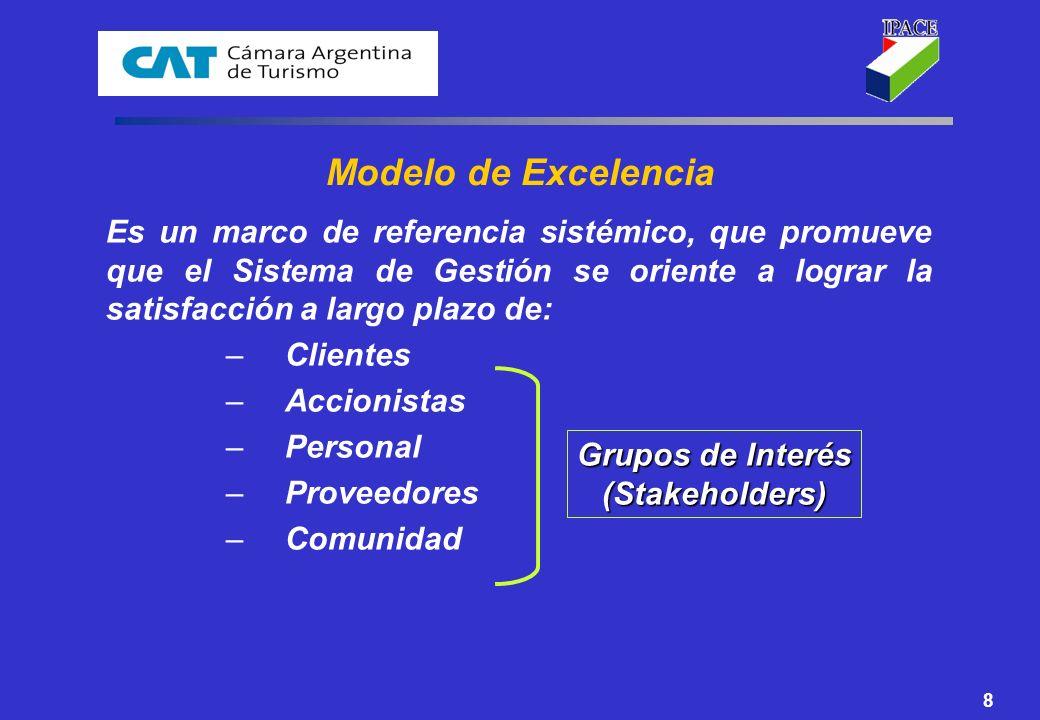 Grupos de Interés (Stakeholders)