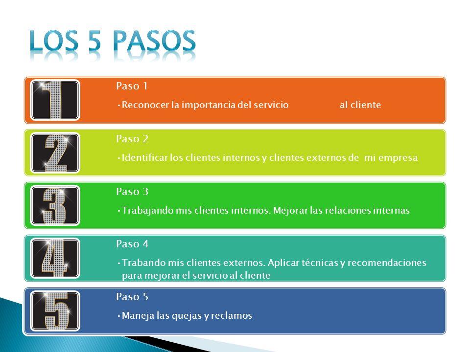 Los 5 pasos Paso 1 Paso 2 Paso 3 Paso 4 Paso 5