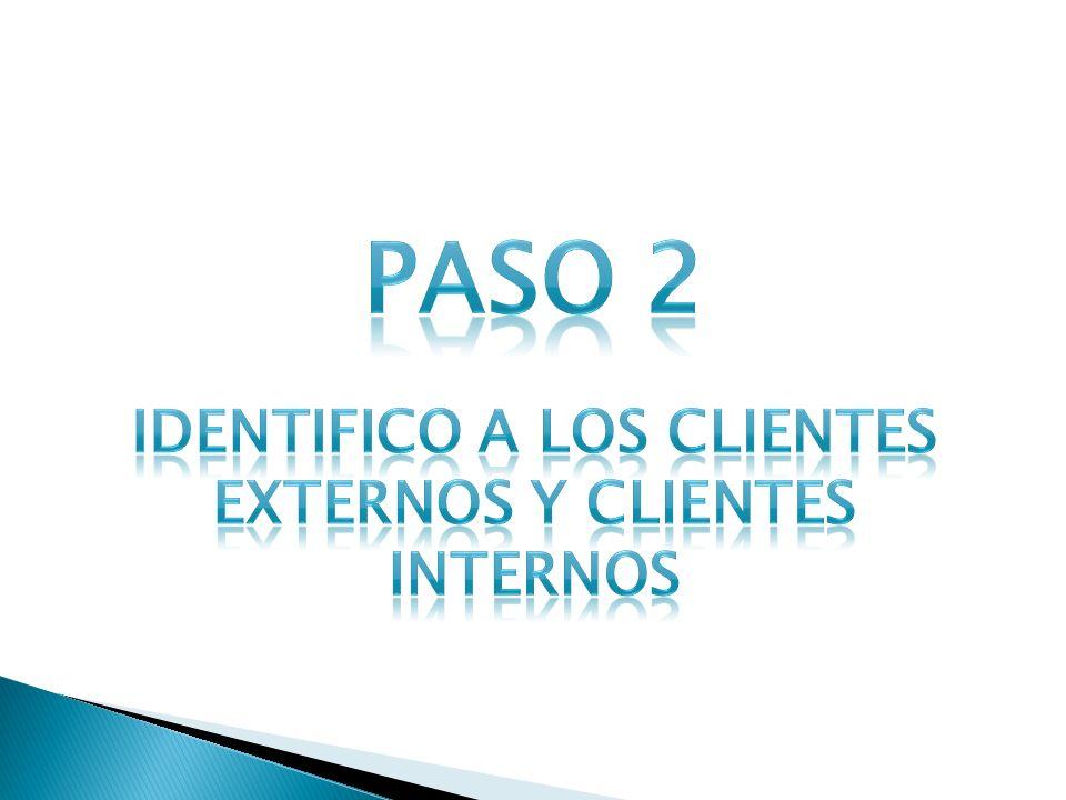 Identifico a los Clientes externos y Clientes internos