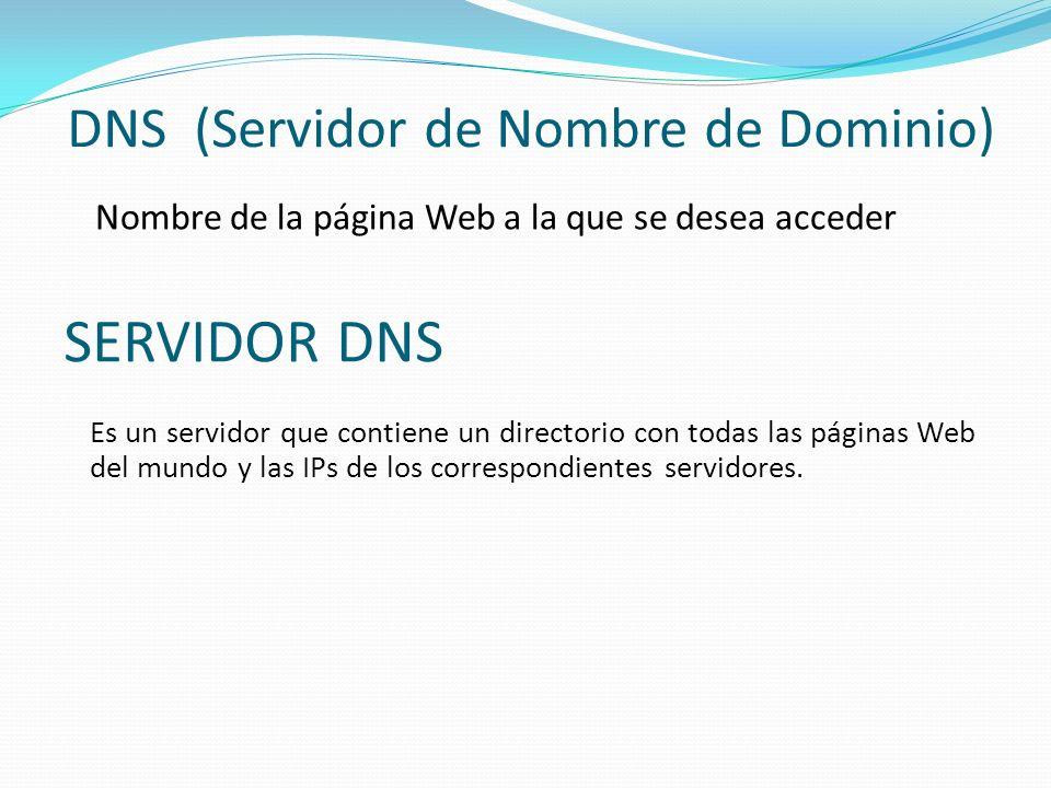 DNS (Servidor de Nombre de Dominio)