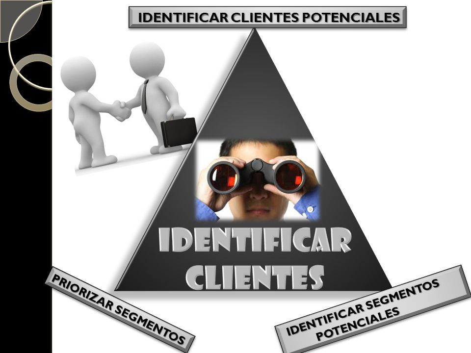 IDENTIFICAR CLIENTES IDENTIFICAR CLIENTES POTENCIALES