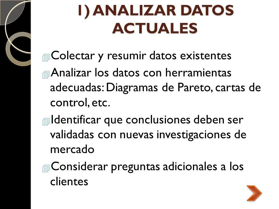 1) ANALIZAR DATOS ACTUALES