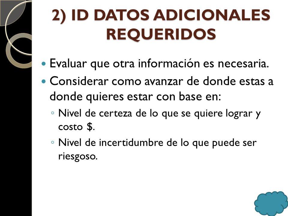 2) ID DATOS ADICIONALES REQUERIDOS