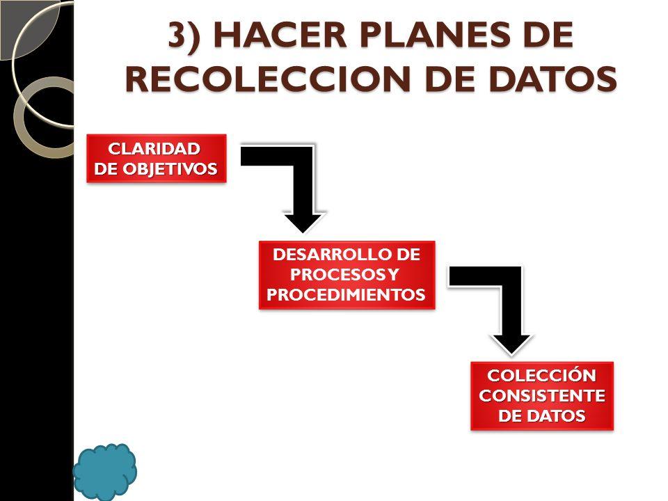 3) HACER PLANES DE RECOLECCION DE DATOS