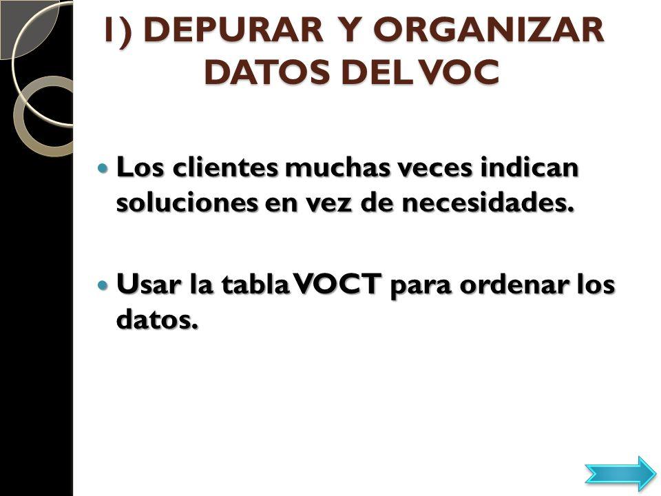 1) DEPURAR Y ORGANIZAR DATOS DEL VOC