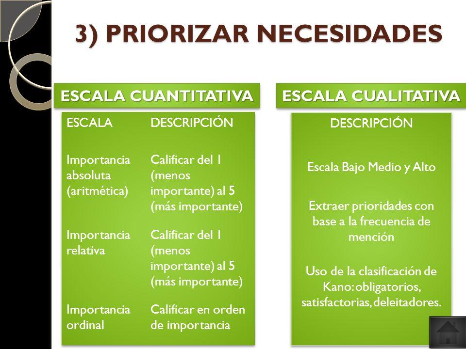 3) PRIORIZAR NECESIDADES