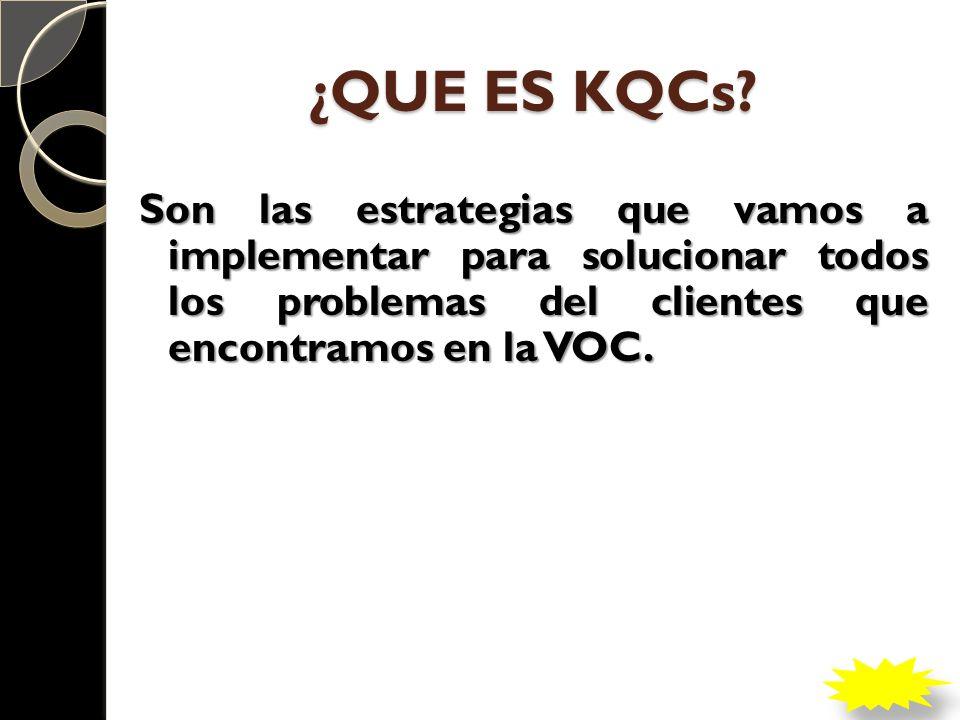 ¿QUE ES KQCs.