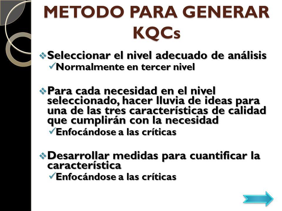 METODO PARA GENERAR KQCs