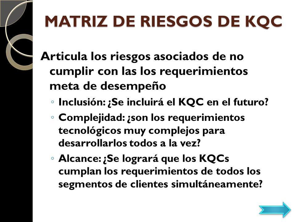 MATRIZ DE RIESGOS DE KQC
