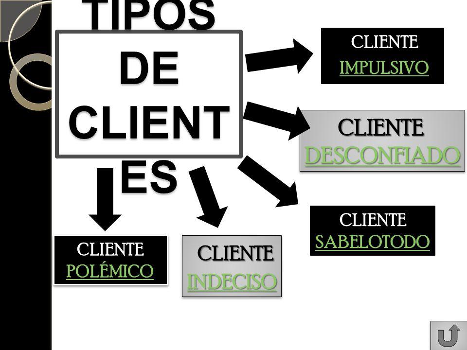 TIPOS DE CLIENTES CLIENTE CLIENTE DESCONFIADO INDECISO