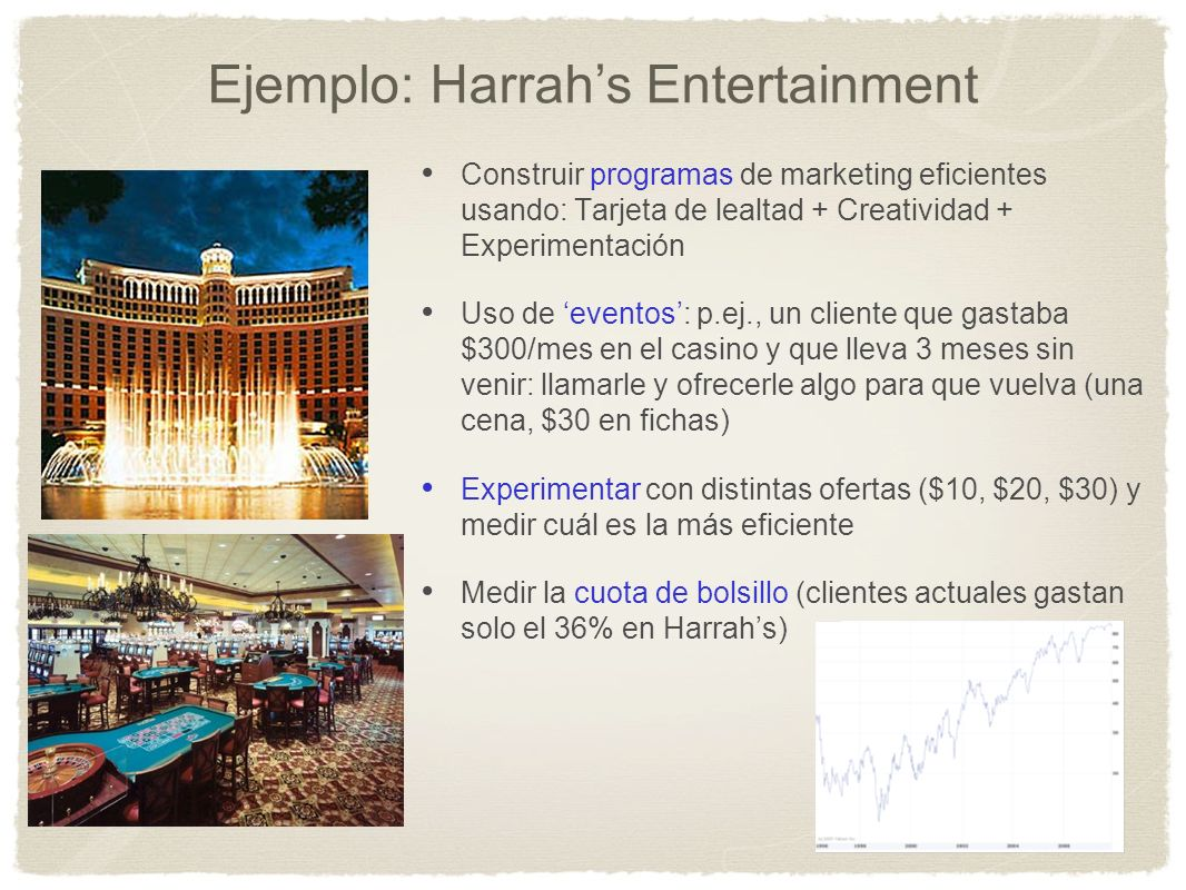 Ejemplo: Harrah's Entertainment