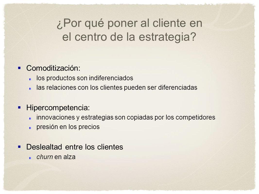 ¿Por qué poner al cliente en el centro de la estrategia
