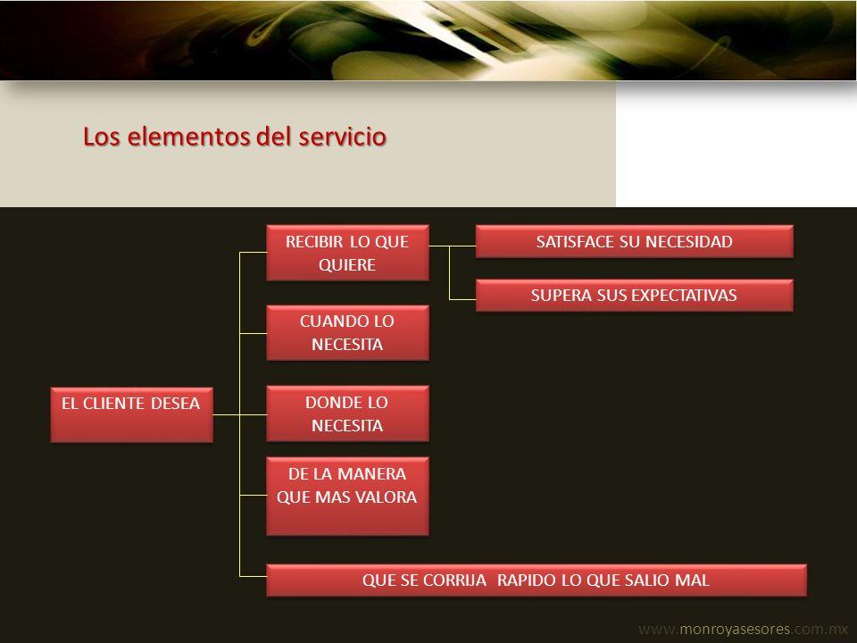 Los elementos del servicio
