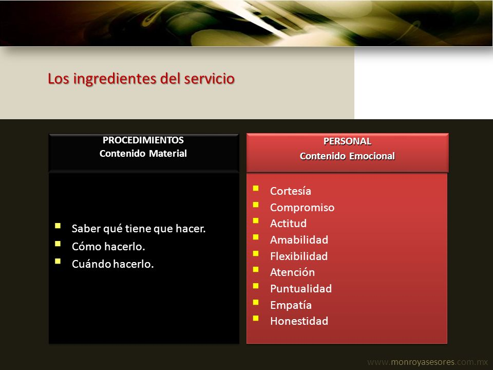 Los ingredientes del servicio