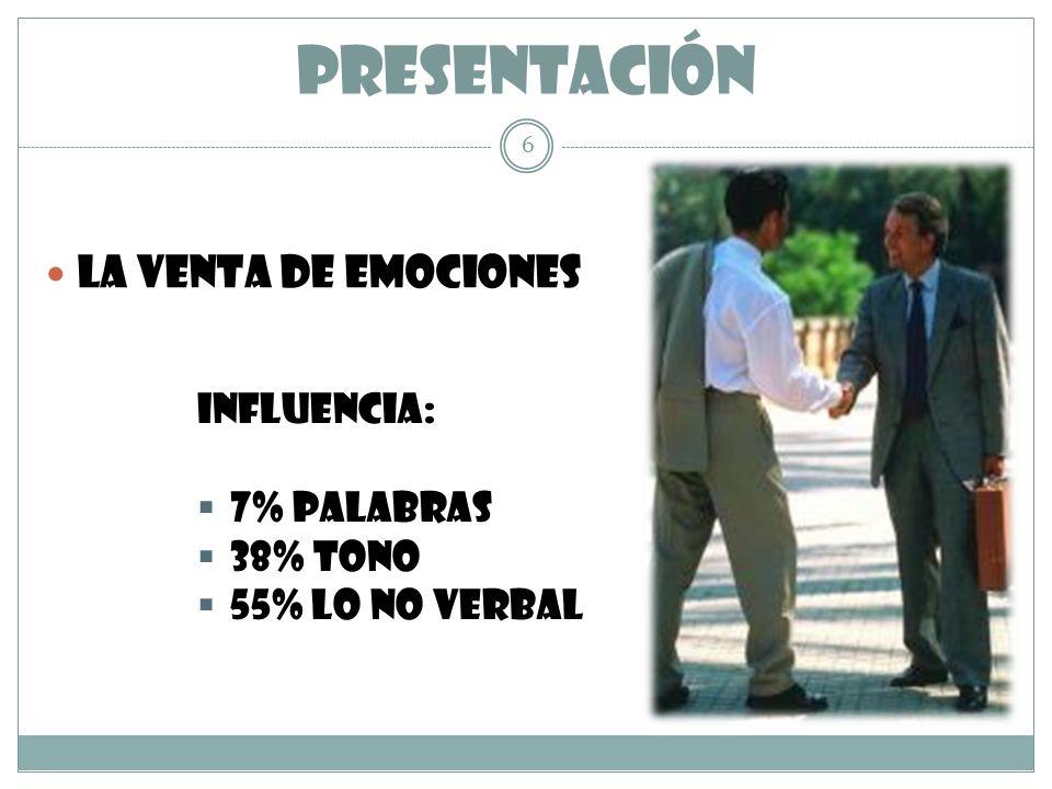 PRESENTACIÓN La venta de emociones Influencia: 7% Palabras 38% Tono