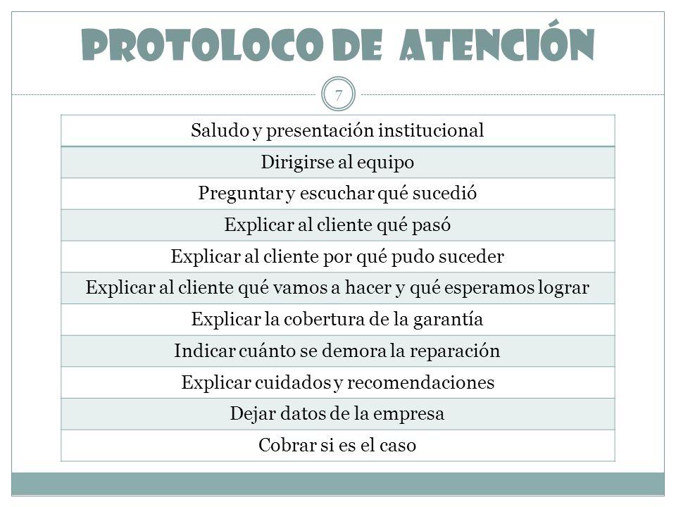 PROTOLOCO DE ATENCIÓN Saludo y presentación institucional