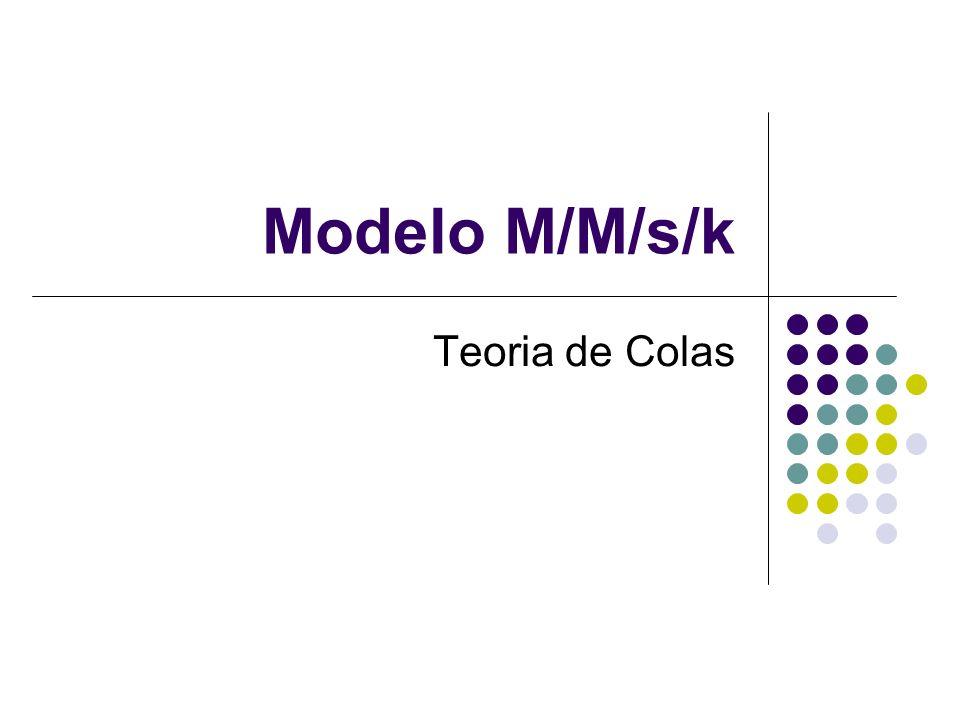 Modelo M/M/s/k Teoria de Colas