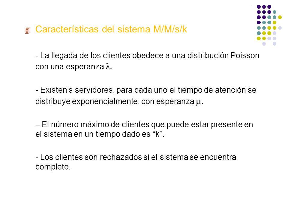 Características del sistema M/M/s/k