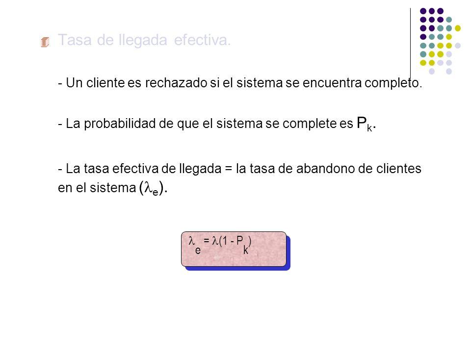 le = l(1 - Pk) Tasa de llegada efectiva.