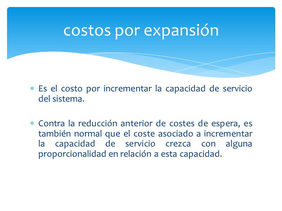 29/03/2017 costos por expansión. Es el costo por incrementar la capacidad de servicio del sistema.