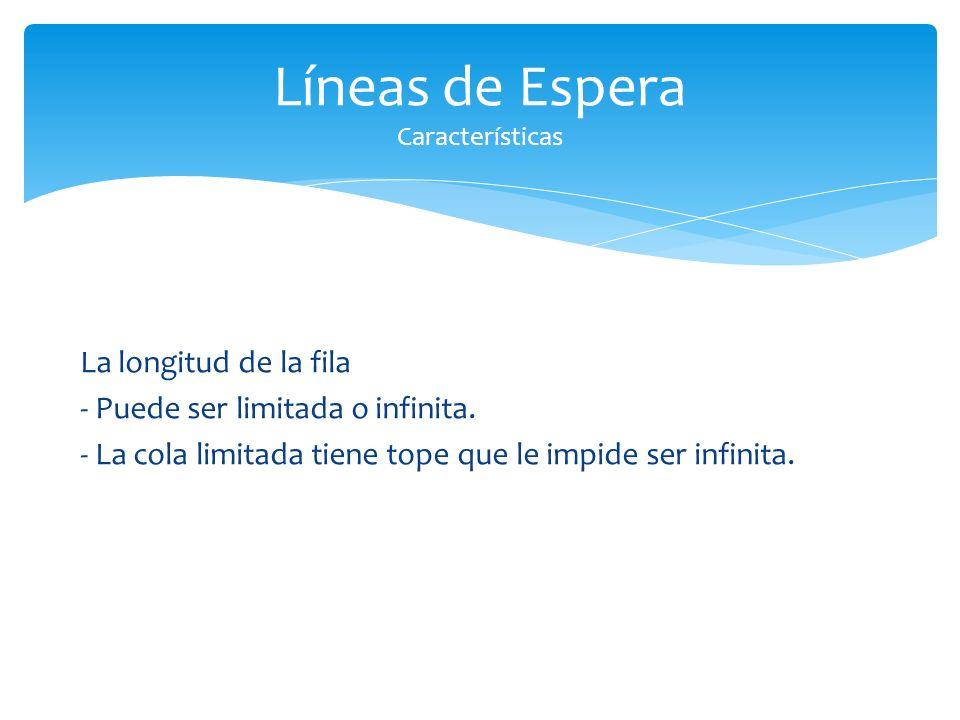 Líneas de Espera Características
