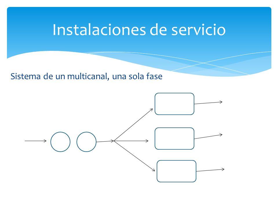 Instalaciones de servicio