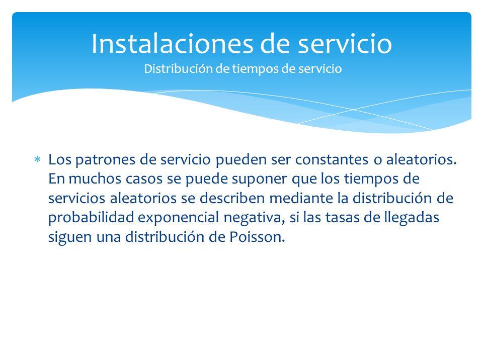 Instalaciones de servicio Distribución de tiempos de servicio