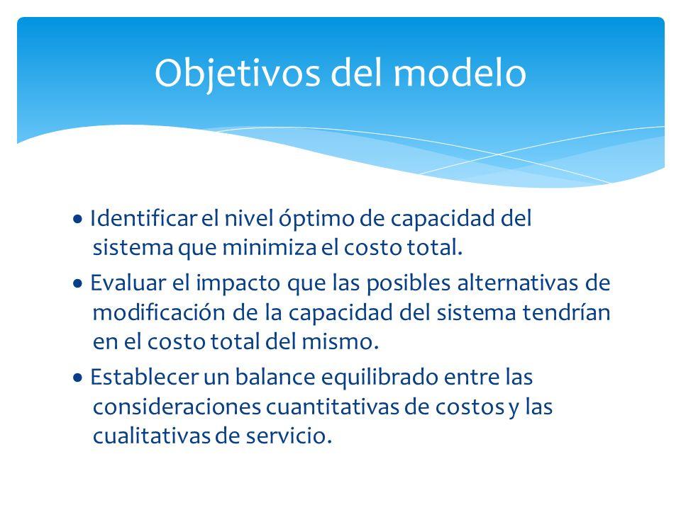 29/03/2017 Objetivos del modelo.