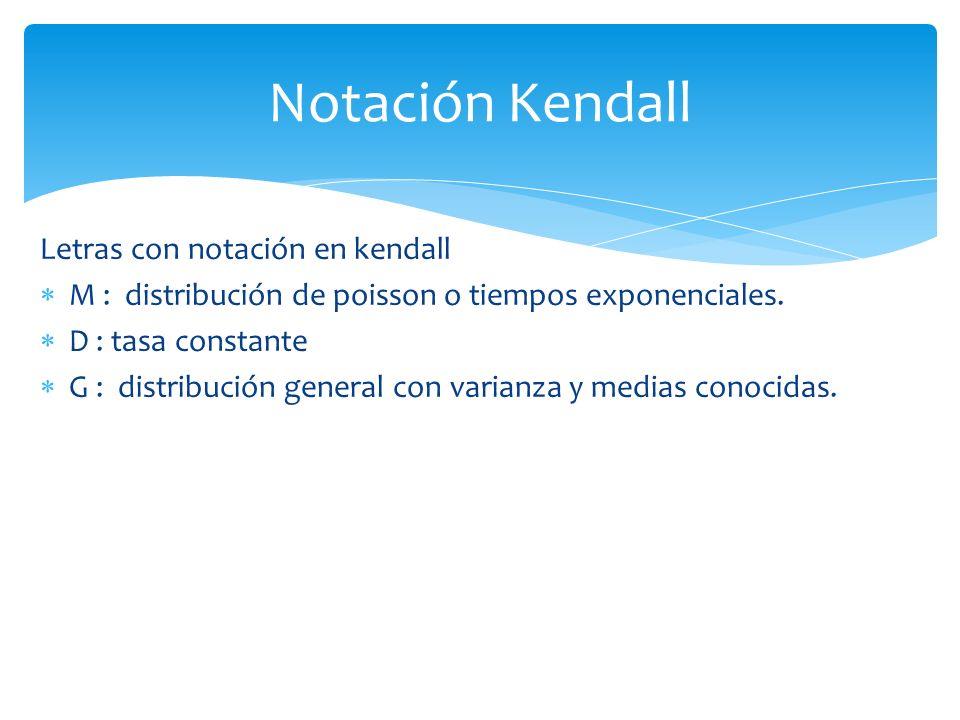Notación Kendall Letras con notación en kendall