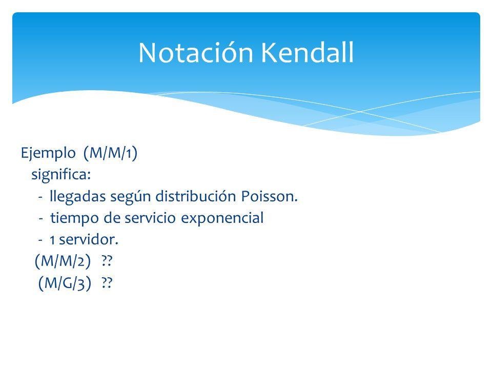 Notación Kendall