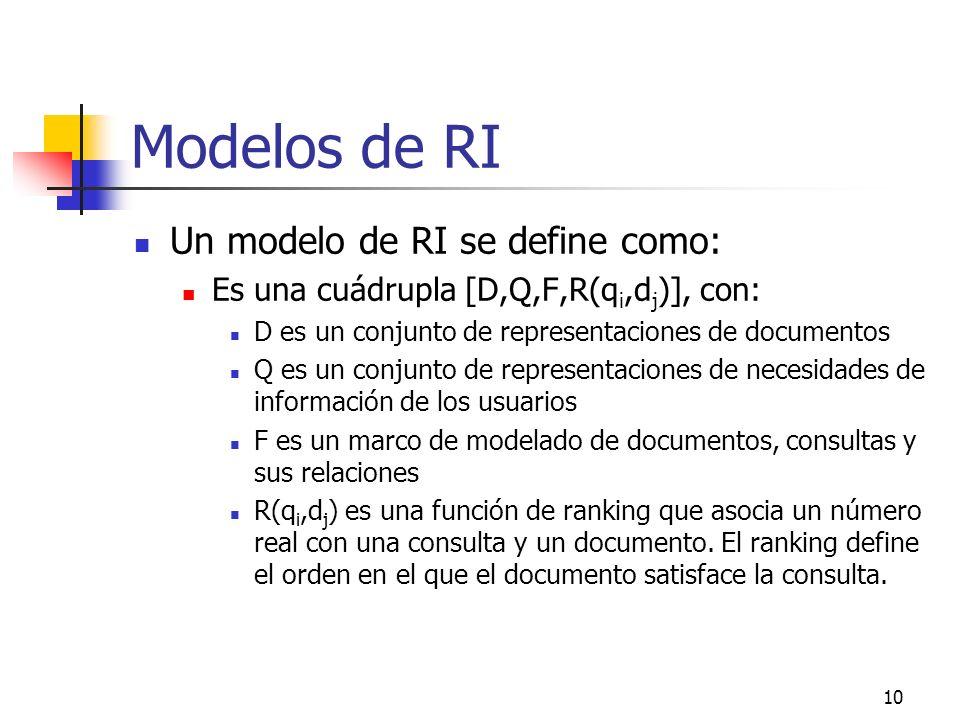Modelos de RI Un modelo de RI se define como: