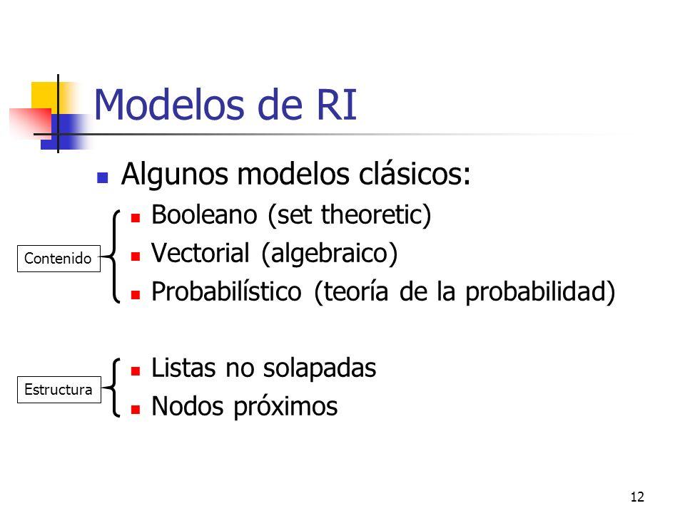 Modelos de RI Algunos modelos clásicos: Booleano (set theoretic)