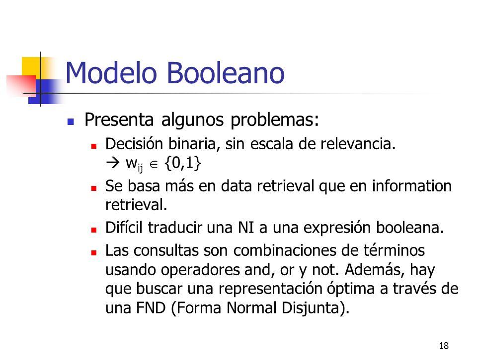 Modelo Booleano Presenta algunos problemas: