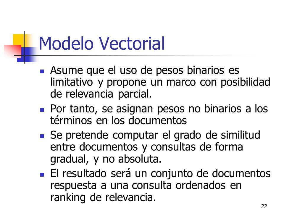 Modelo Vectorial Asume que el uso de pesos binarios es limitativo y propone un marco con posibilidad de relevancia parcial.