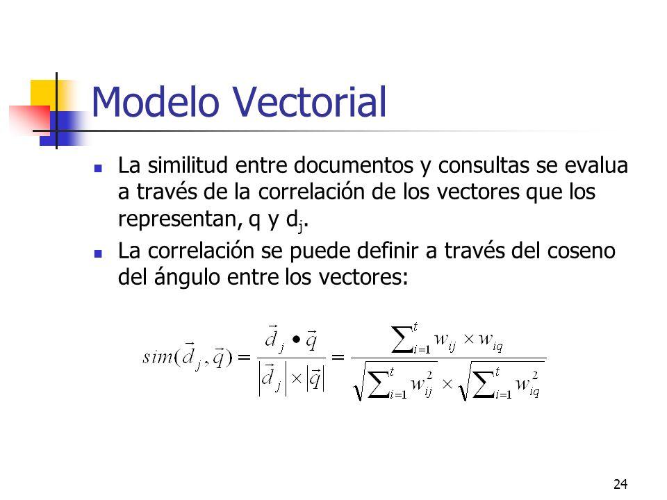 Modelo Vectorial La similitud entre documentos y consultas se evalua a través de la correlación de los vectores que los representan, q y dj.