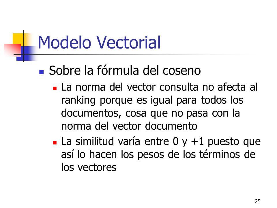 Modelo Vectorial Sobre la fórmula del coseno