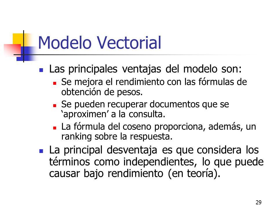 Modelo Vectorial Las principales ventajas del modelo son: