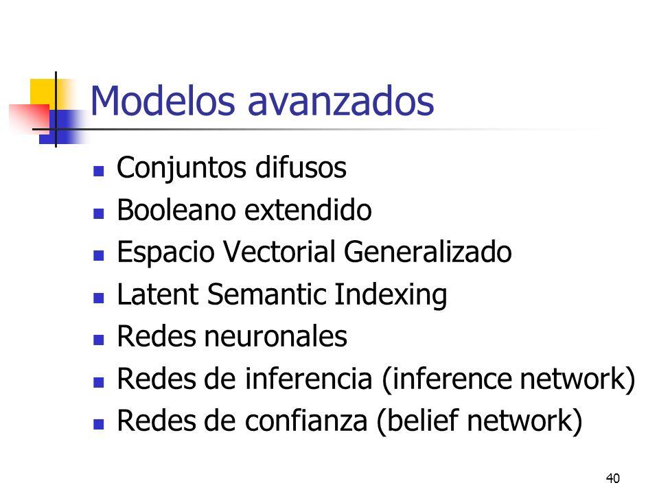 Modelos avanzados Conjuntos difusos Booleano extendido