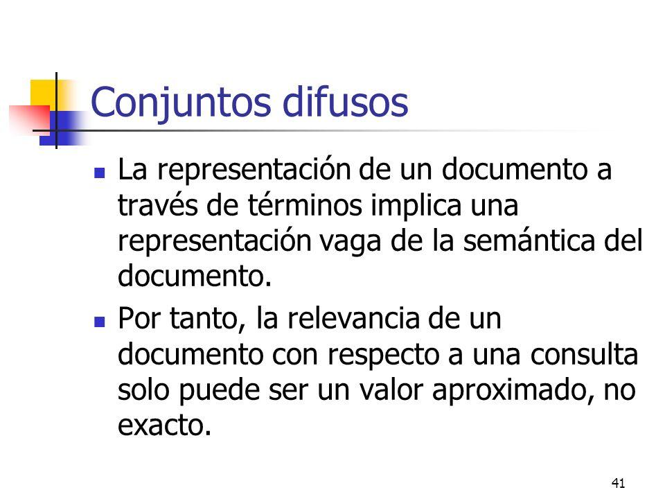 Conjuntos difusos La representación de un documento a través de términos implica una representación vaga de la semántica del documento.