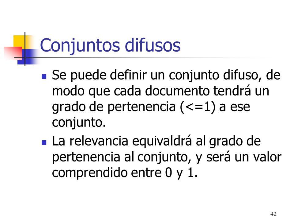 Conjuntos difusos Se puede definir un conjunto difuso, de modo que cada documento tendrá un grado de pertenencia (<=1) a ese conjunto.