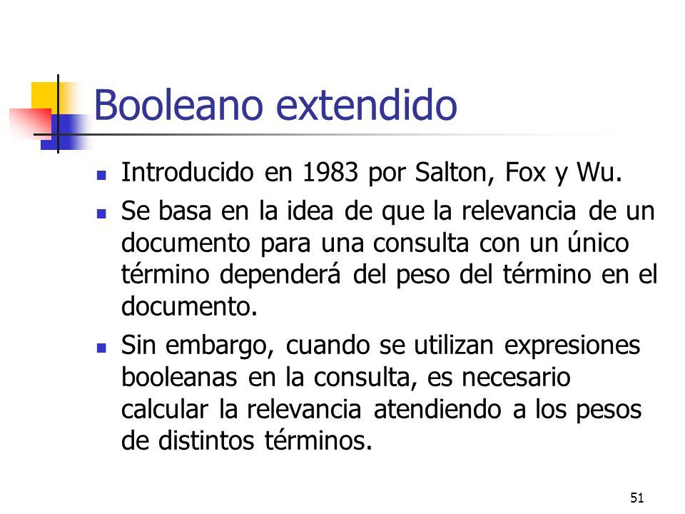 Booleano extendido Introducido en 1983 por Salton, Fox y Wu.