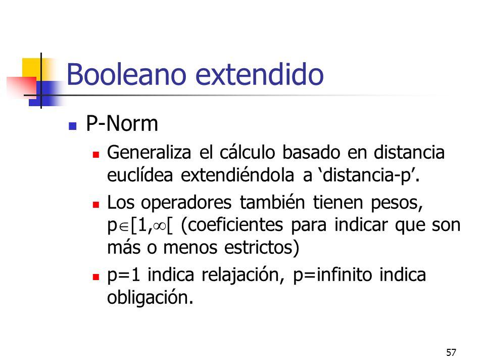 Booleano extendido P-Norm