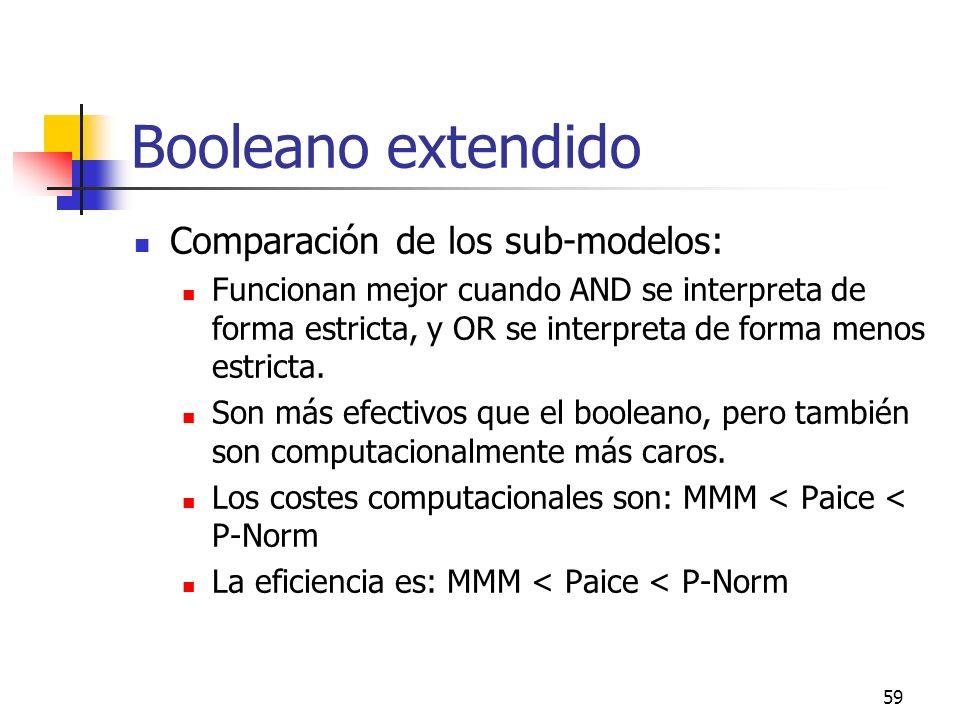 Booleano extendido Comparación de los sub-modelos: