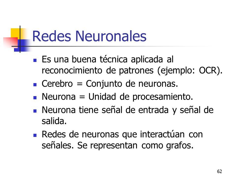 Redes Neuronales Es una buena técnica aplicada al reconocimiento de patrones (ejemplo: OCR). Cerebro = Conjunto de neuronas.