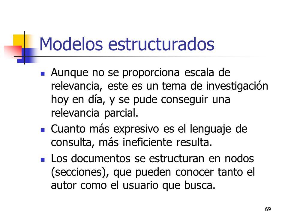 Modelos estructurados