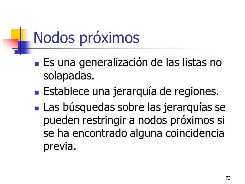 Nodos próximos Es una generalización de las listas no solapadas.