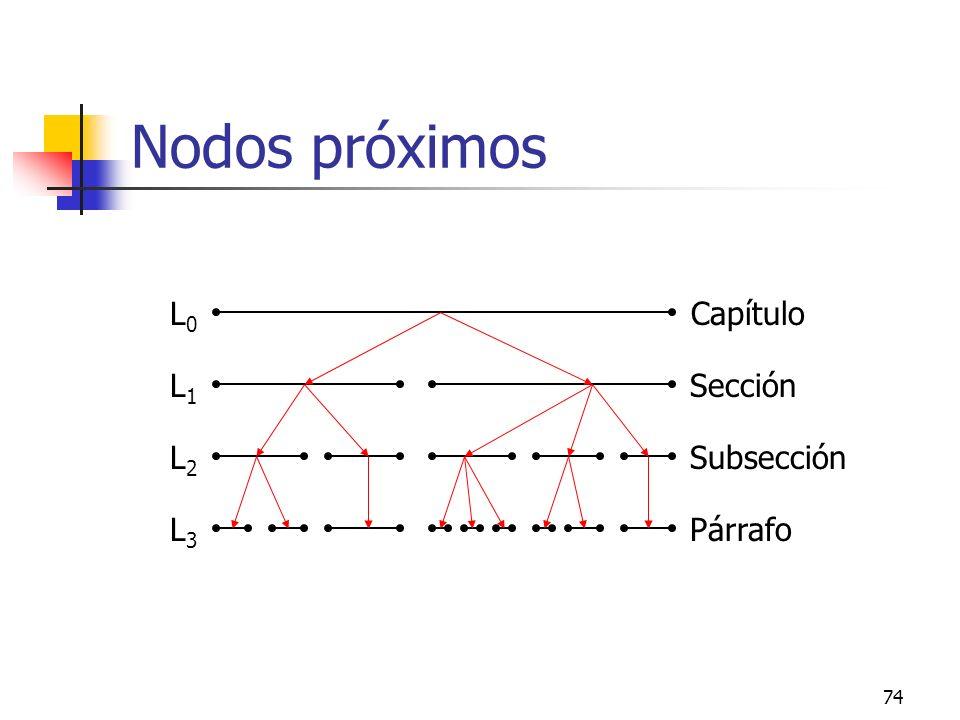 Nodos próximos L0 Capítulo L1 Sección L2 Subsección L3 Párrafo