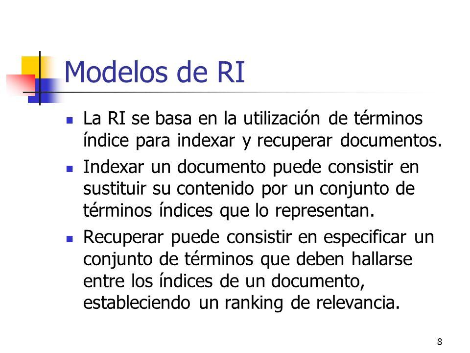 Modelos de RI La RI se basa en la utilización de términos índice para indexar y recuperar documentos.